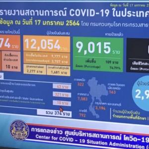 タイのコロナウイルスの状況報告2021(第2波)